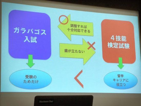 英語4技能型 大学入試